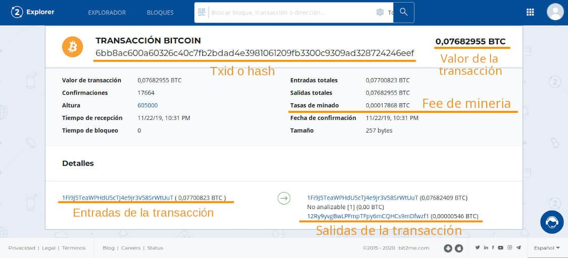 Parts or sections of a Bitcoin transaction from Bit2Me Block Explorer