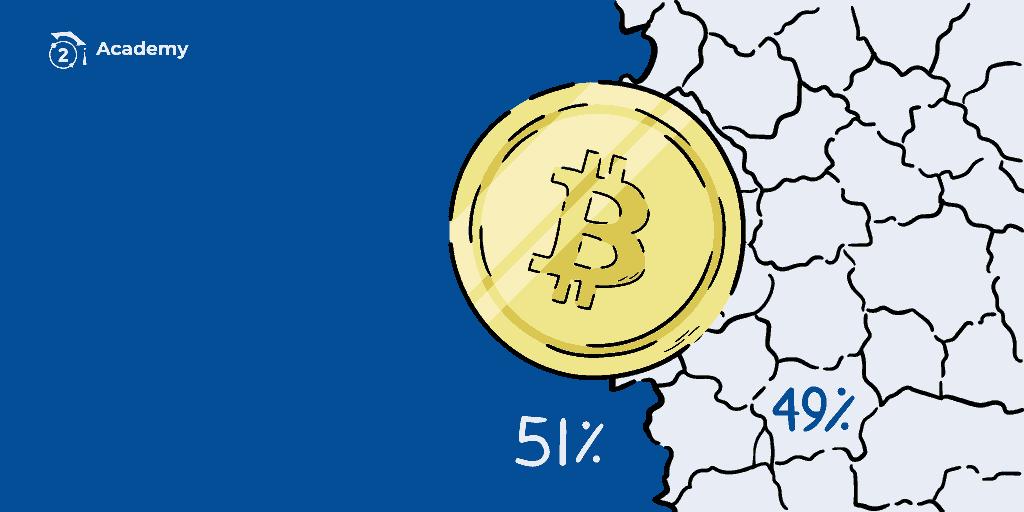 51% de ataque de bitcoin