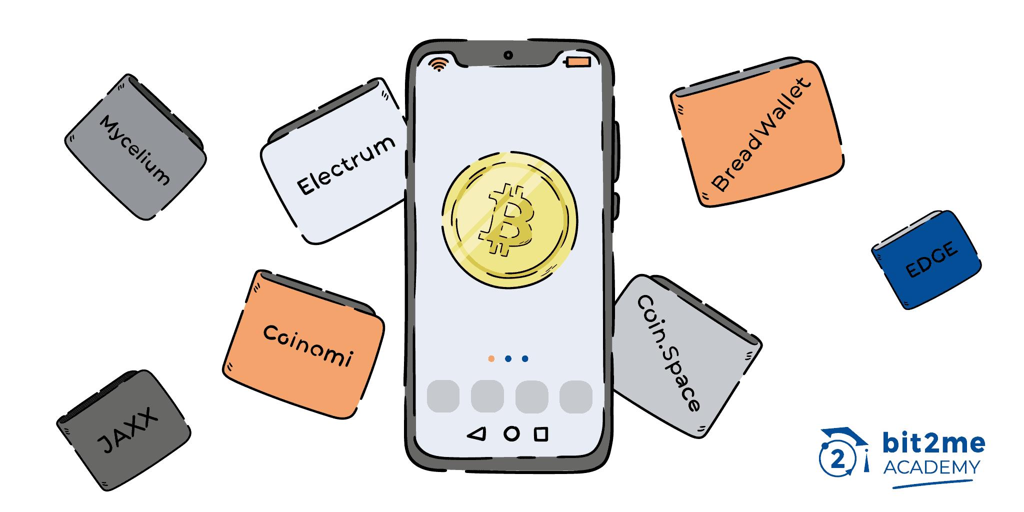 Wallet Criptovalute e Bitcoin: quale Portafoglio per Criptovalute scegliere ?
