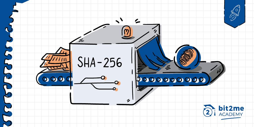 What is SHA-256, SHA-256 mining, SHA-256 hash function, which means SHA-256, definition SHA-256