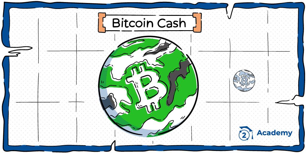 Qué es criptomoneda Bitcoin Cash (BCH)