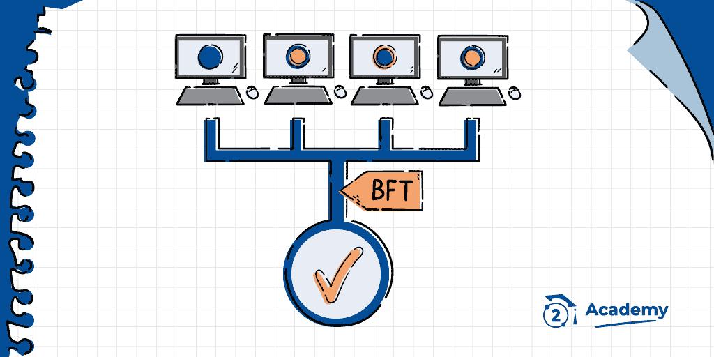 Que es la tolerancia a fallas bizantinas, sistemas tolerantes a fallas bizantinas, que quiere decir BFT en sistemas, significado BFT en español, Criptomonedas y sistemas bft
