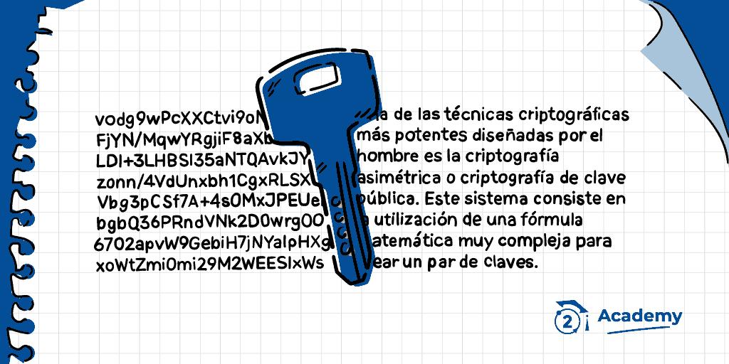 que es la clave privada en bitcoin, que es clave privada en criptografia,