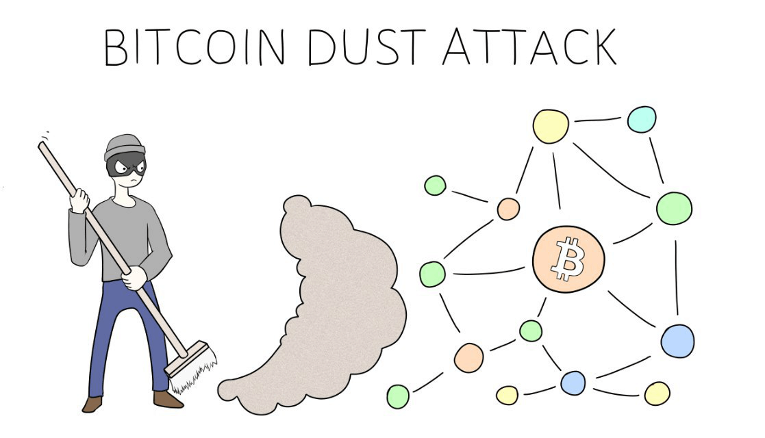 bitcoin-dust-attack