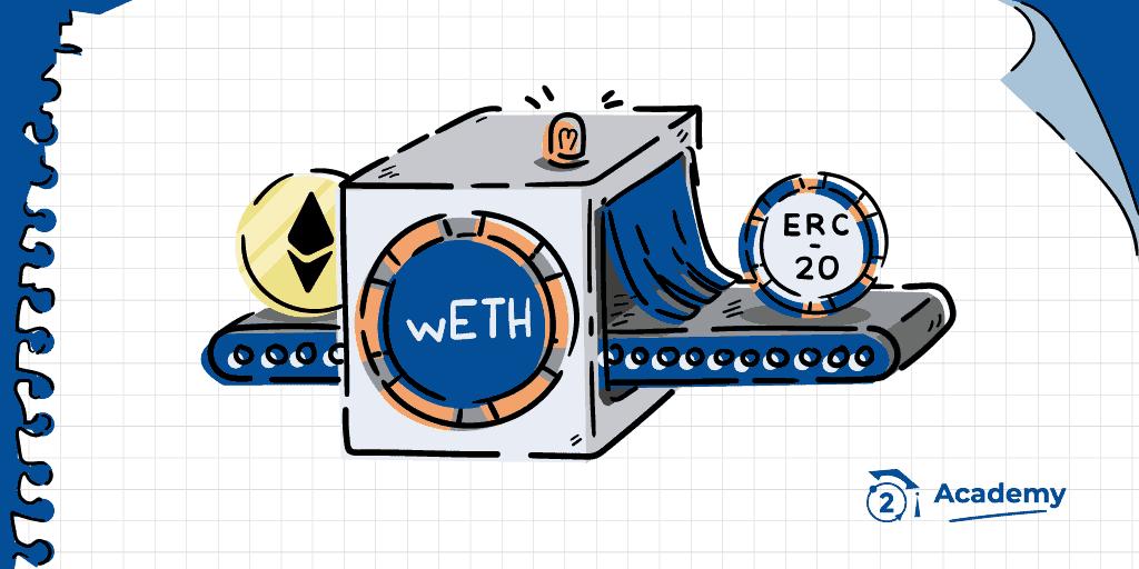 Que es el token wETH, que es wETH, significado wETH, para que sirve wETH, wETH en español, wETH explicacion facil, como funciona el wrapped ethereum