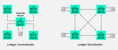 blockchain-vs-distribuito-ledger