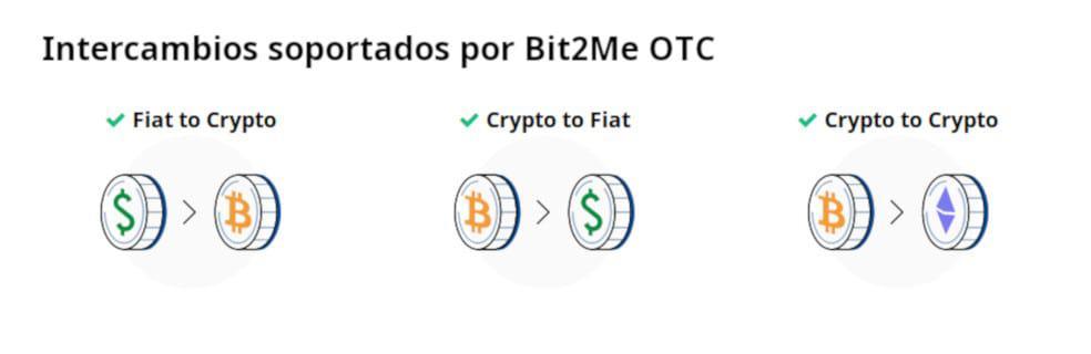 Operaciones soportadas en Bit2Me OTC