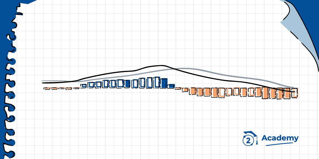 Indicador análisis técnico MACD