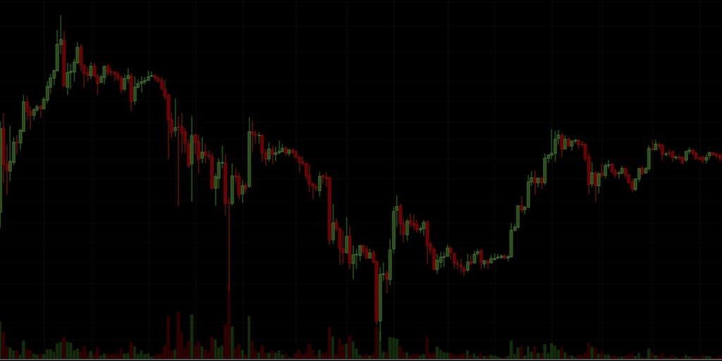 Exemplo de gráfico de velas Bitcoin USD