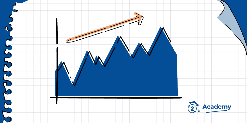 which are the trends in cryptocurrency markets, which is an uptrend, which is a downtrend, which means a downtrend, which means an uptrend