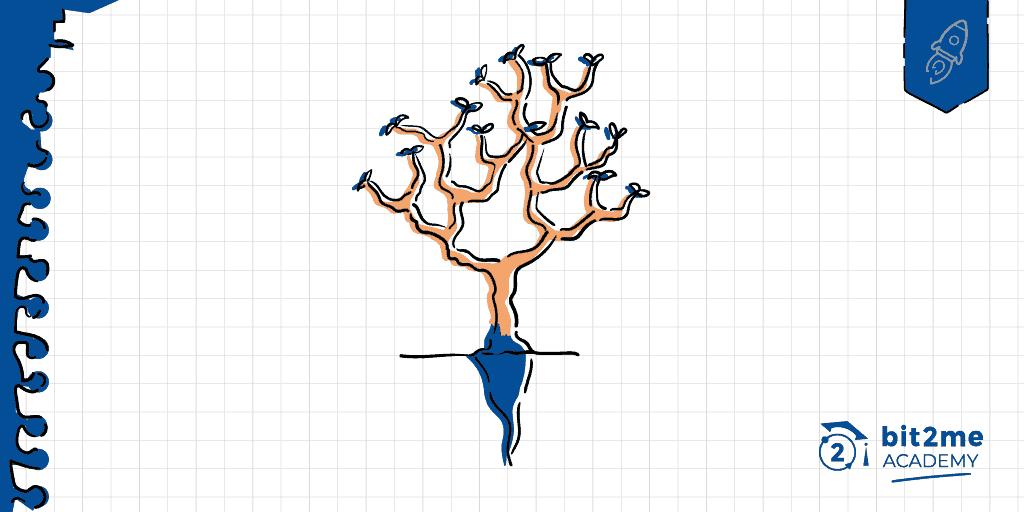 O que é uma árvore Merkle. Árvore Merle uma explicação simples, explicando a árvore Merkle