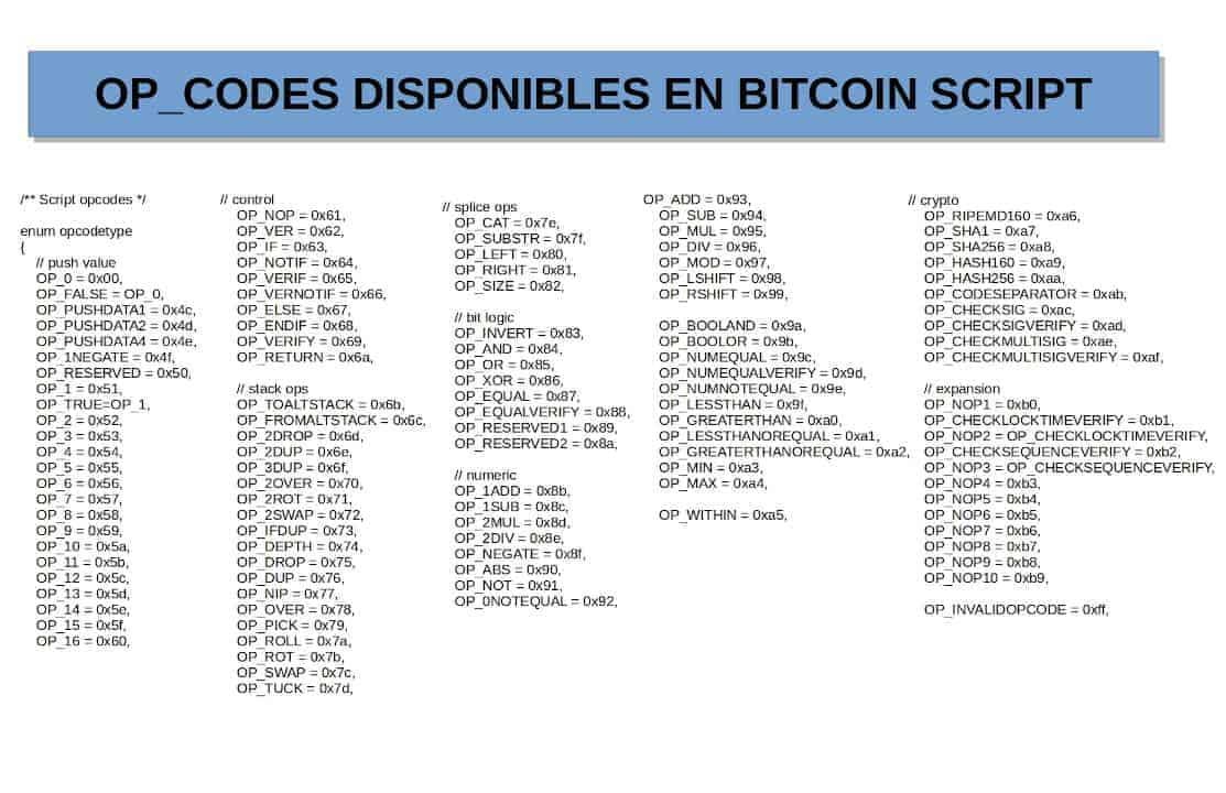 OP_CODES da Bitcoin Script