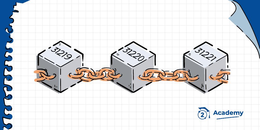 Qué es la altura de bloque