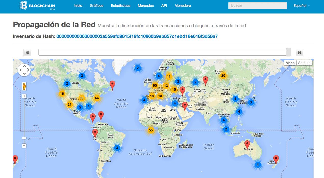 propagacion red bitcoin