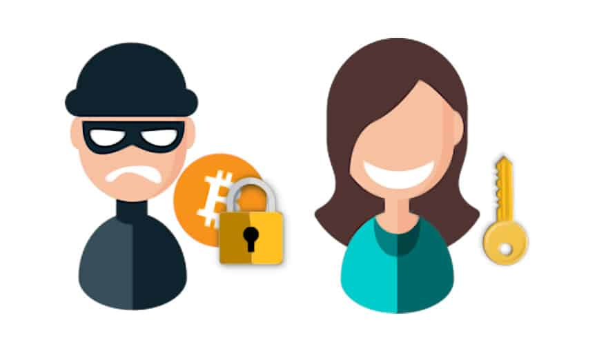 Wallets have various mechanisms that provide security to our cryptocurrencies