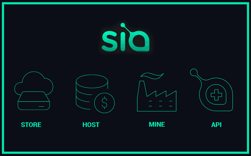 Was ist Siacoin (SC)?  Bit2Me Academy