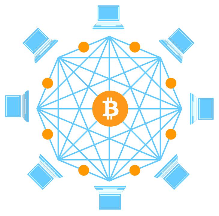 bitcoin requisiti di sistema completa nodo