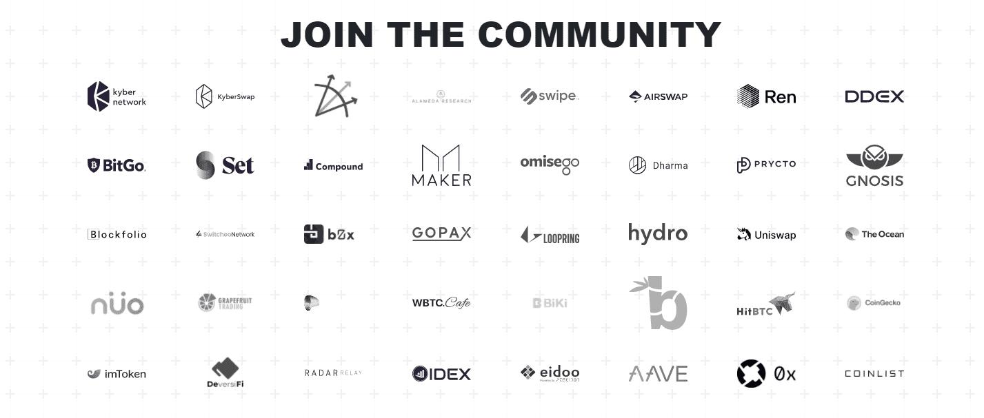 Comunidad que soporta a wBTC