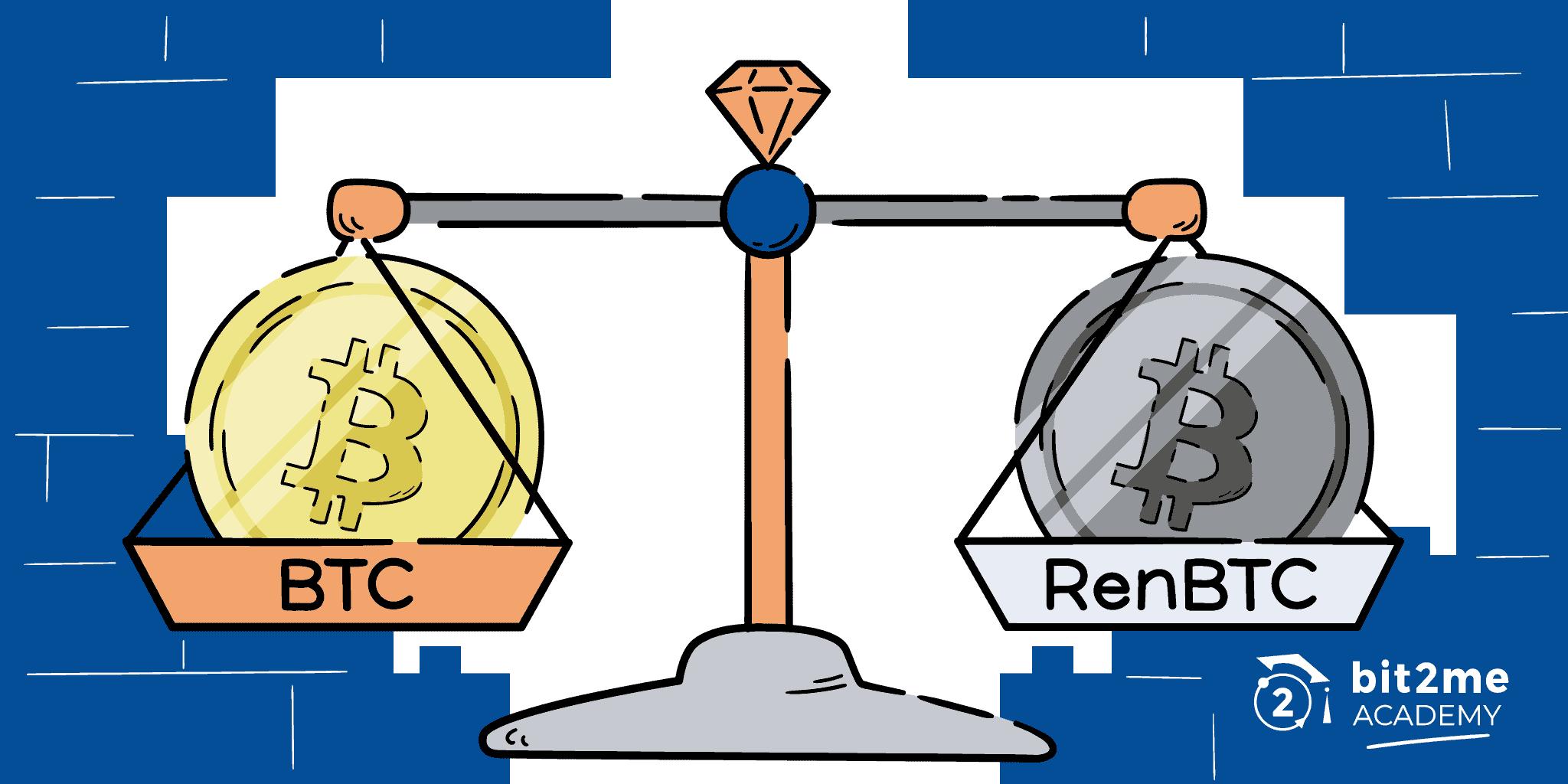 renbtc defi