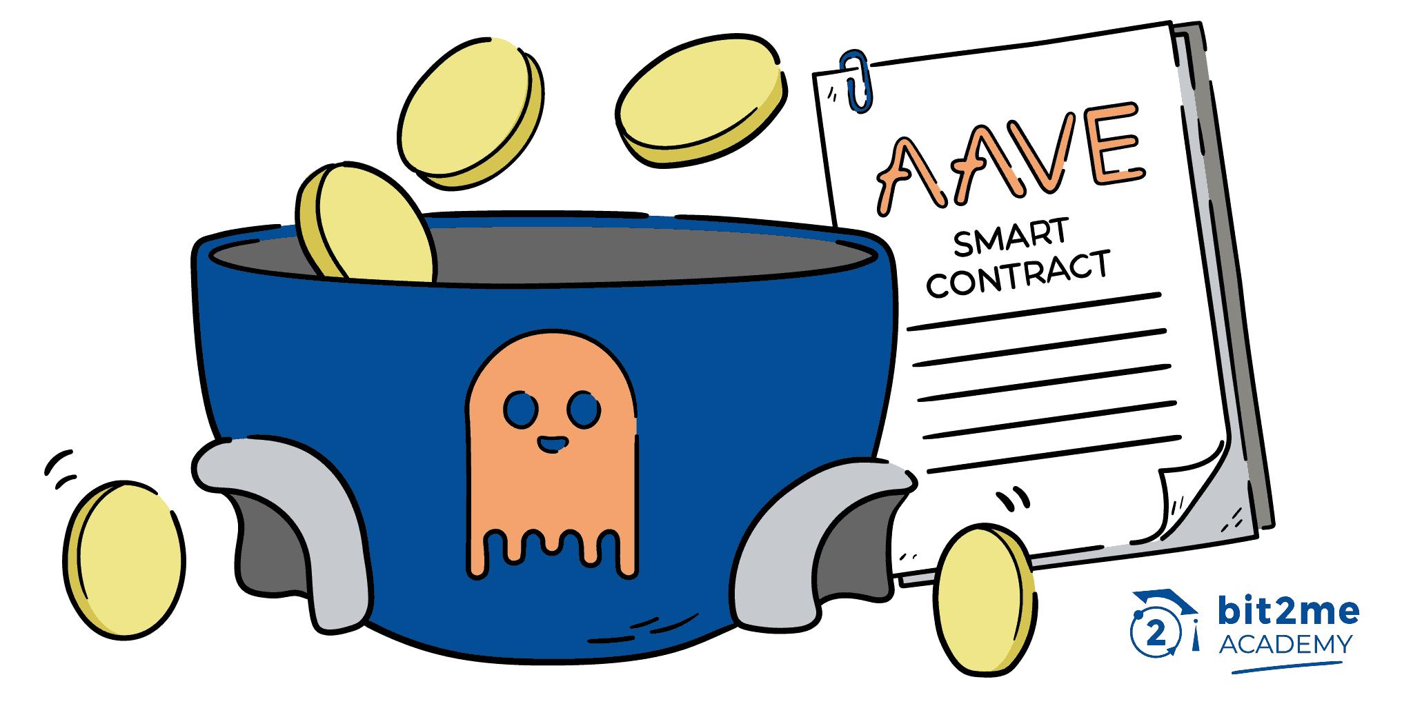¿Qué es AAVE?