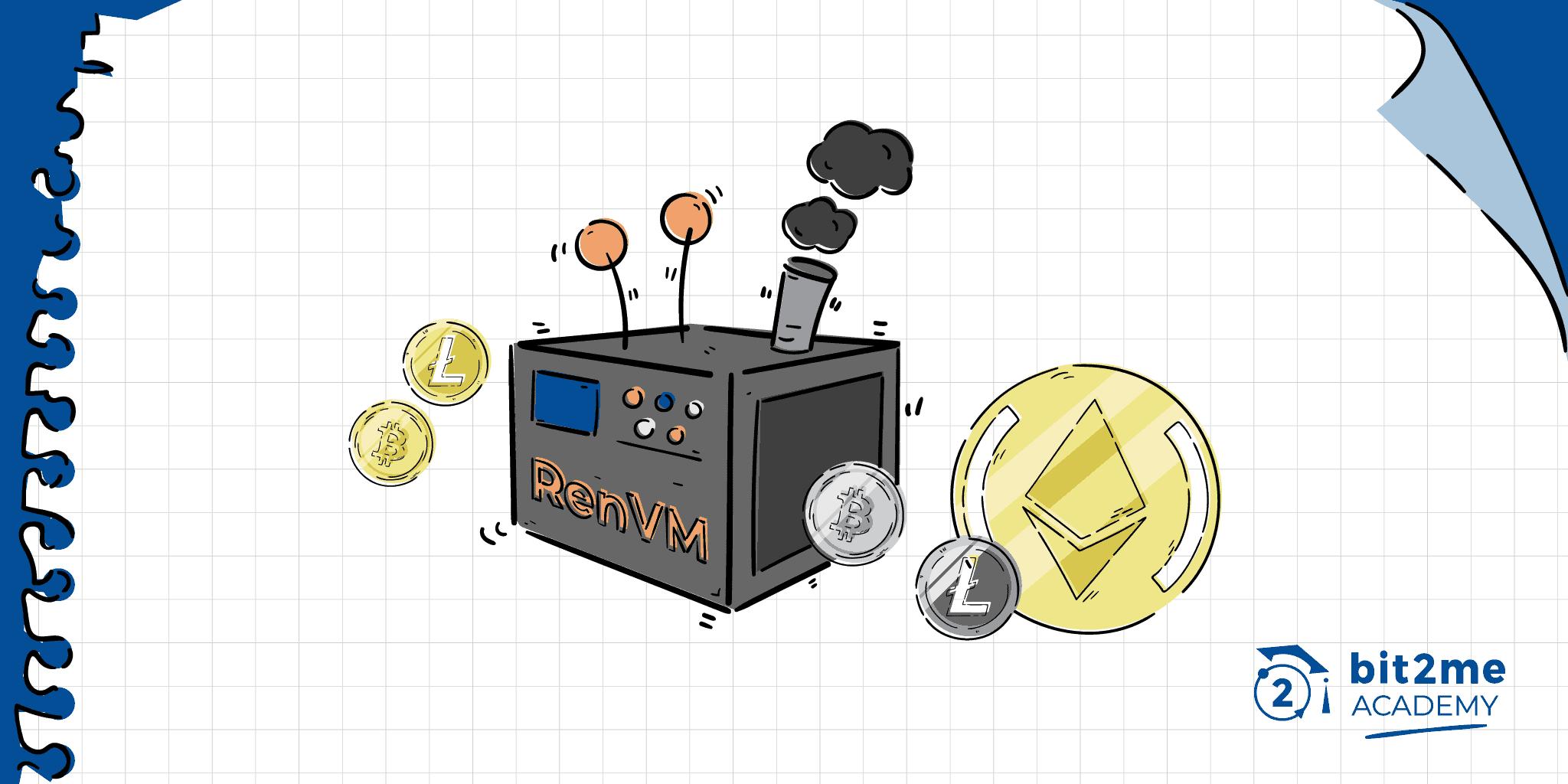 renvm, ren virtual machine, ren virtual machine