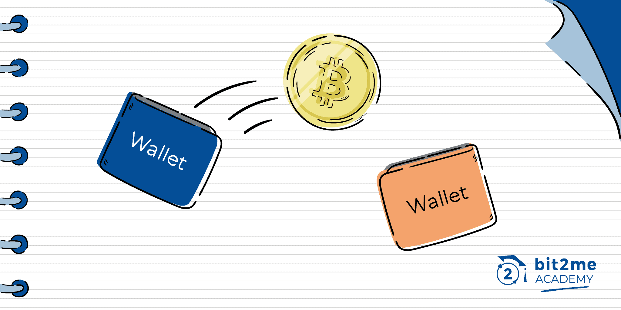 send btc to another wallet, send btc between wallets
