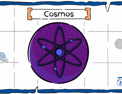 What is Cosmos (ATOM)?
